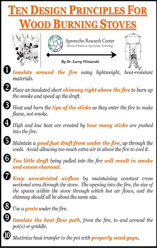 """Ten Design Principles For Wood Burning Stoves"" by Dr. Larry Winiarski of the Aprovecho Research Center"