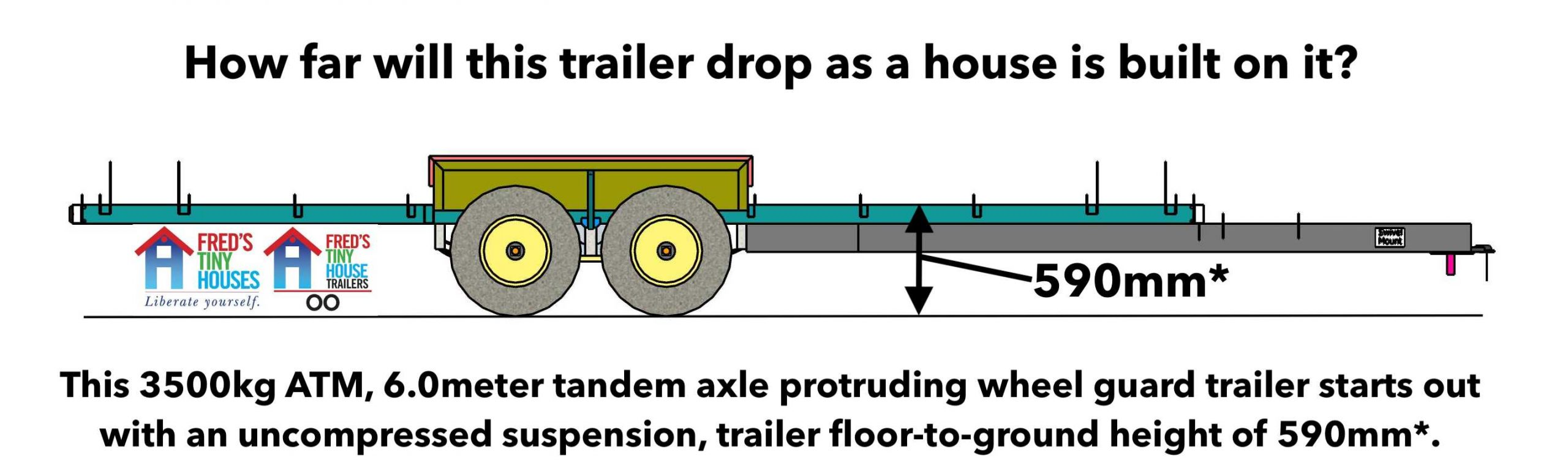 This 3500kg ATM, 6.0meter tandem axle protruding wheel guard trailer starts out with an uncompressed suspension, trailer floor-to-ground height of 590mm*.
